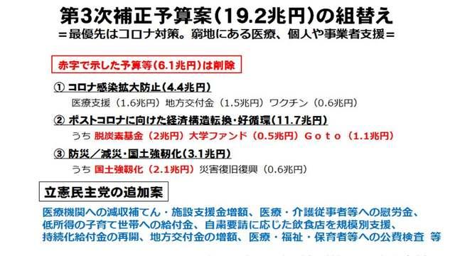 第3児補正予算案(19.2兆円)の組み換え①.jpg