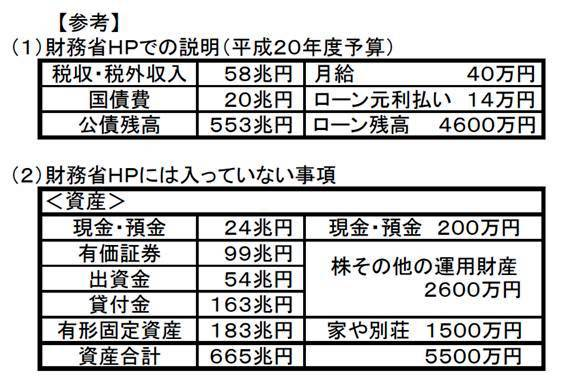 今週の直言表(20120206).jpg