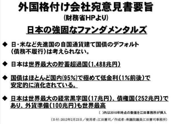 20120223予算委員会パネル.jpg