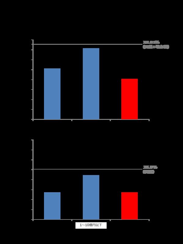実際の法人税負担率.png