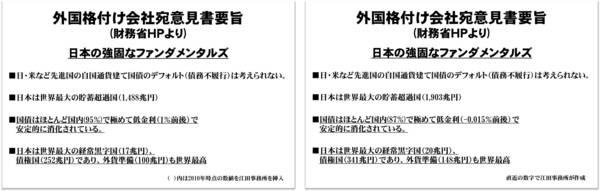 外国格付け会社宛意見書要旨.jpg